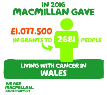 MCS_Grants infographic_Wales_English_aw
